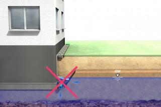 wie sind geb ude gegen grund und schichtenwasser zu sch tzen s p consult gmbh. Black Bedroom Furniture Sets. Home Design Ideas