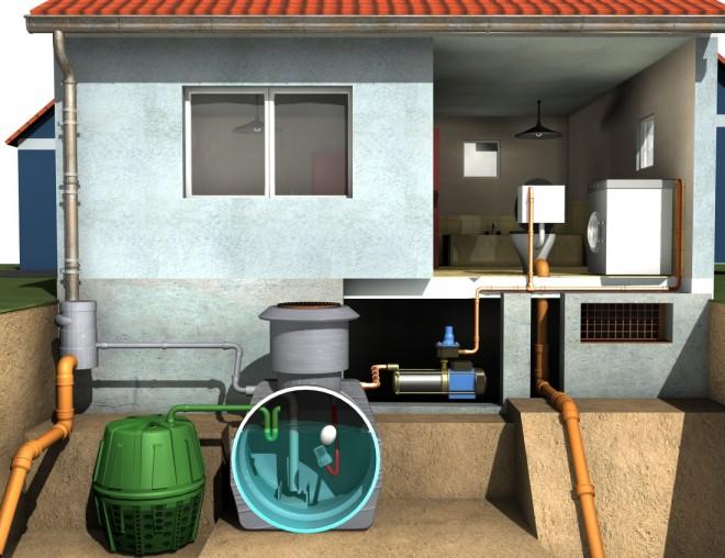 wohin mit dem regenwasser s p consult gmbh b rgerinformation zur grundst cksentw sserung. Black Bedroom Furniture Sets. Home Design Ideas